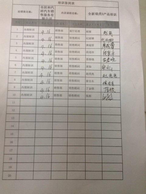 培训签到表-阜阳和奇祥4月份培训总结